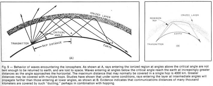 Investigaciones sobre la abstracción