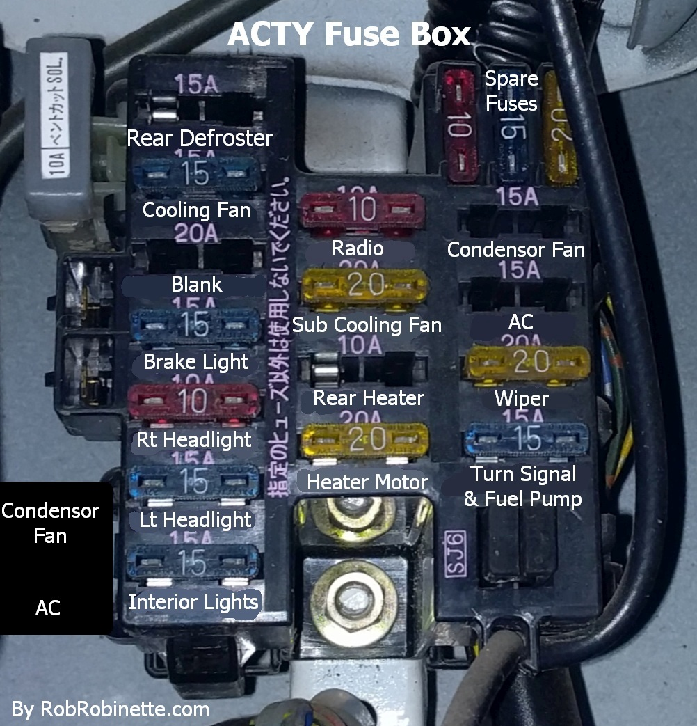 Fotos Honda Civic Fuse Diagram The Fuse Box Located Under The