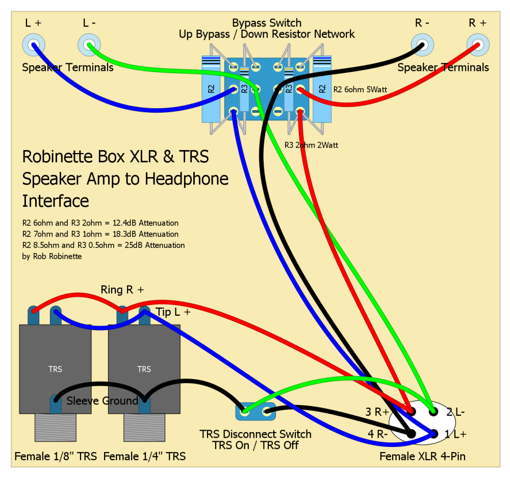 Robinette_Box_XLR_TRS robinettebox Home Speaker System Wiring Diagram at cos-gaming.co