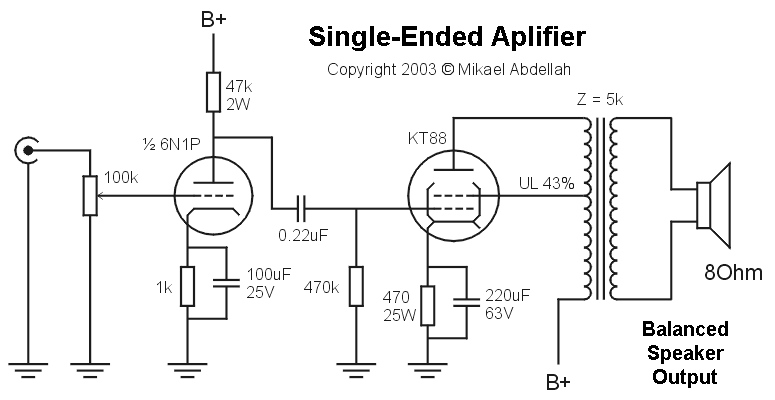 balanced vs unbalanced the amplifier stage is single ended single kt88 power tube and uses an internal common ground but the speaker side of the output transformer