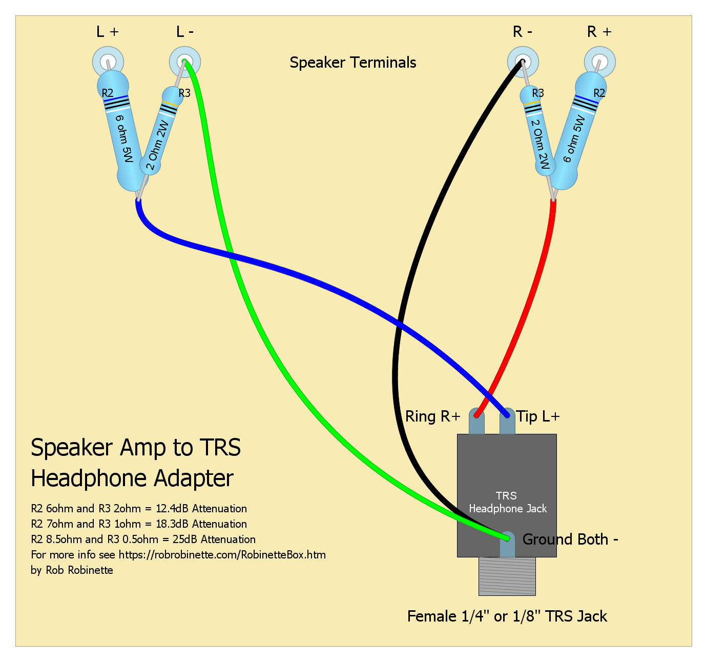 Basic Speaker Amp to Headphone Adapter - Single Ended TRS