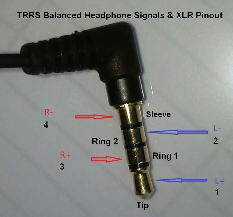 Trs Cable Wiring Trrs Connector Diagram Xlr 3.5mm ... on