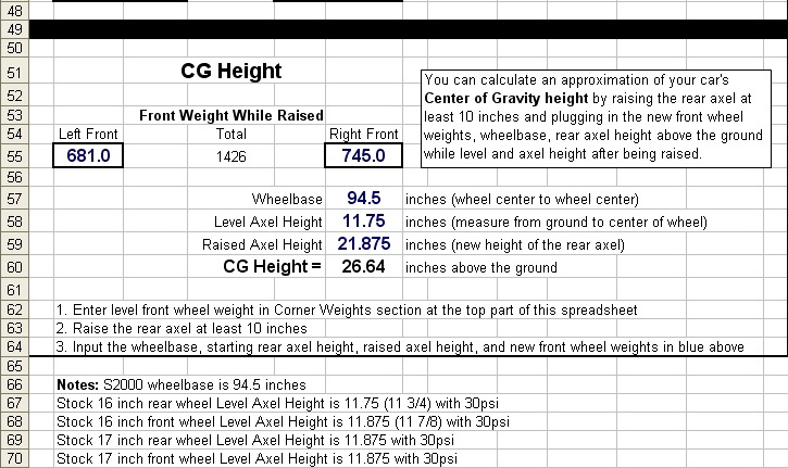 Cg Height Calculator