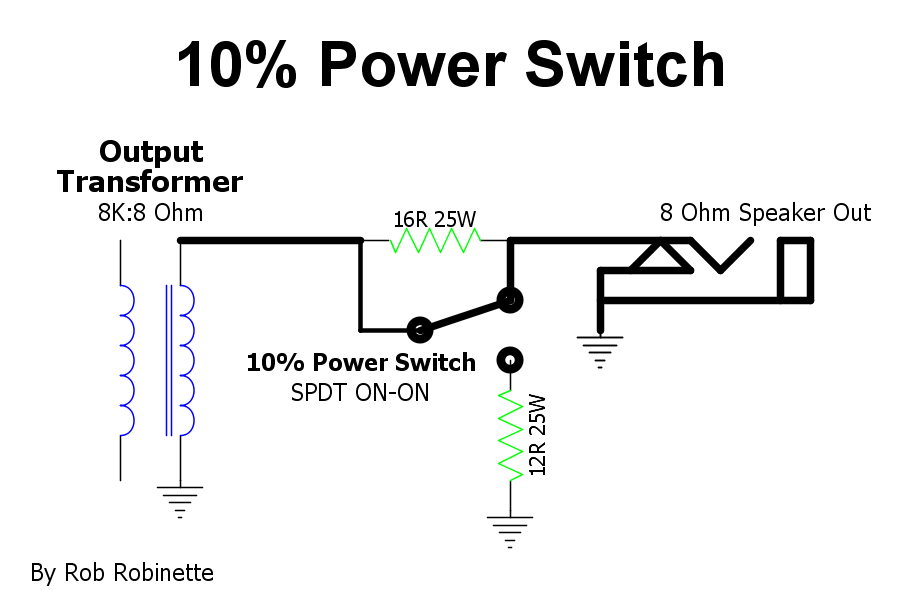 90% of the amp's output power will be converted to heat