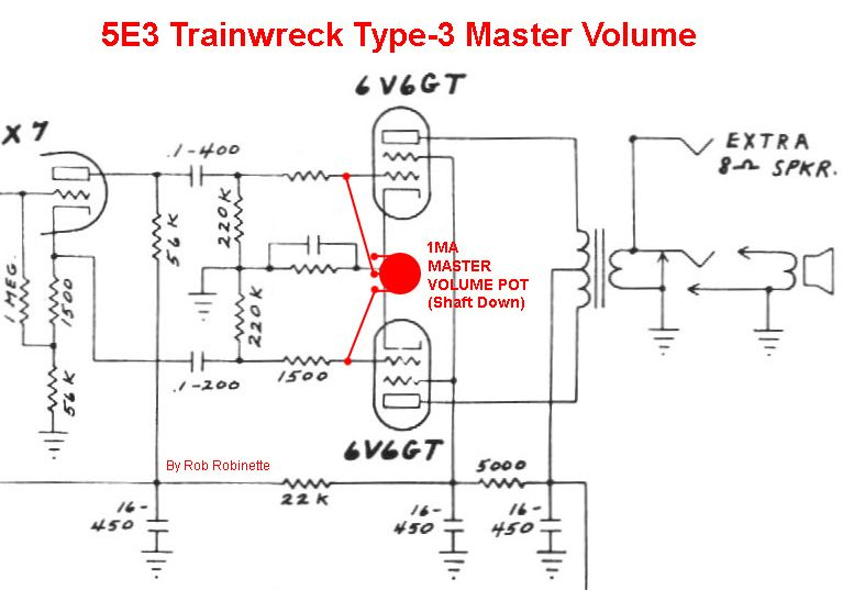 5e3 mods Volume Pot Wiring Diagram add a 1 megaohm audio (log) pot and two wires and you've got an effective post phase inverter master volume as you turn the master volume pot down volume pot wiring diagram