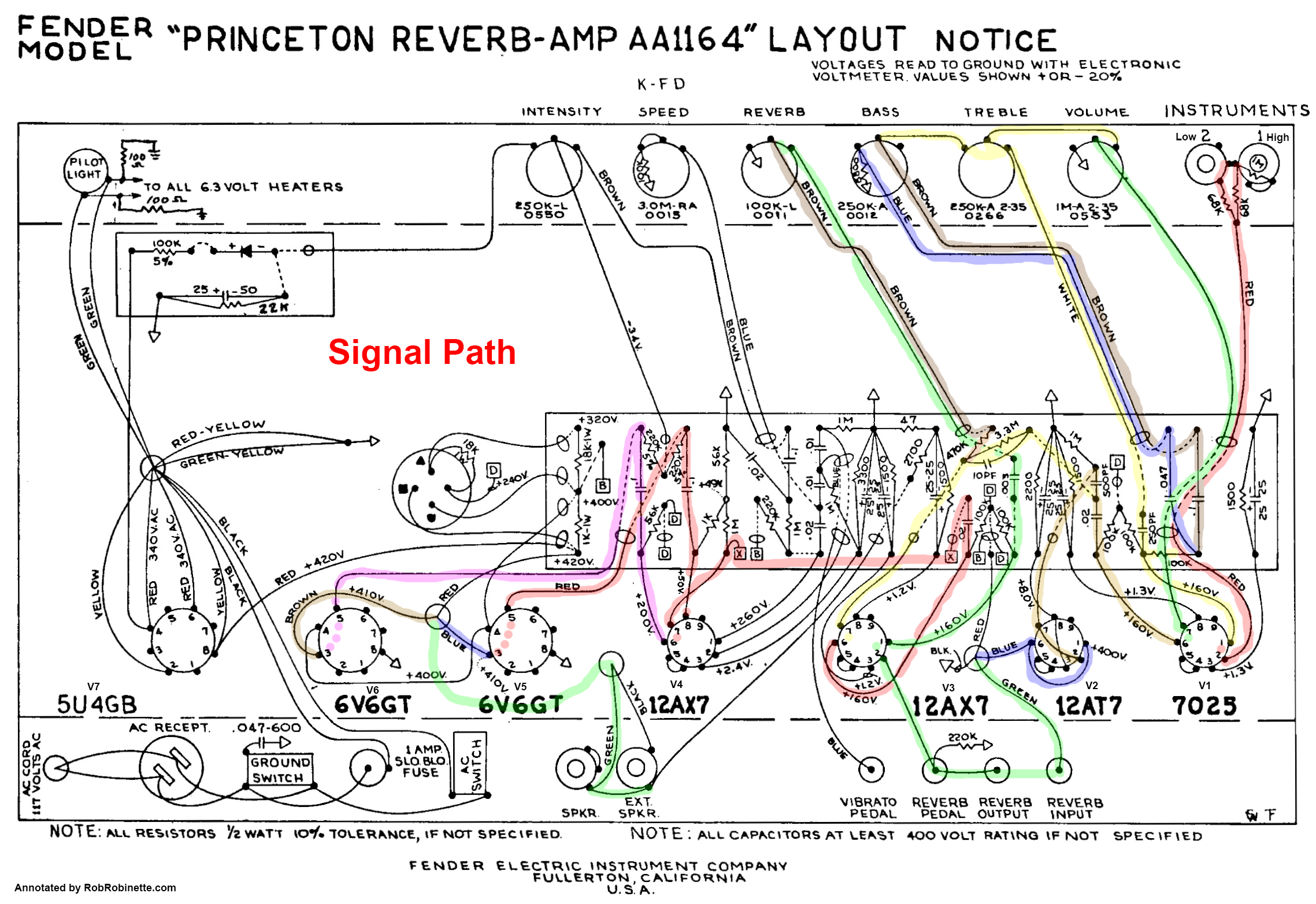 [DVZP_7254]   Princeton Reverb | Fender Princeton Wiring Diagram |  | Rob Robinette's