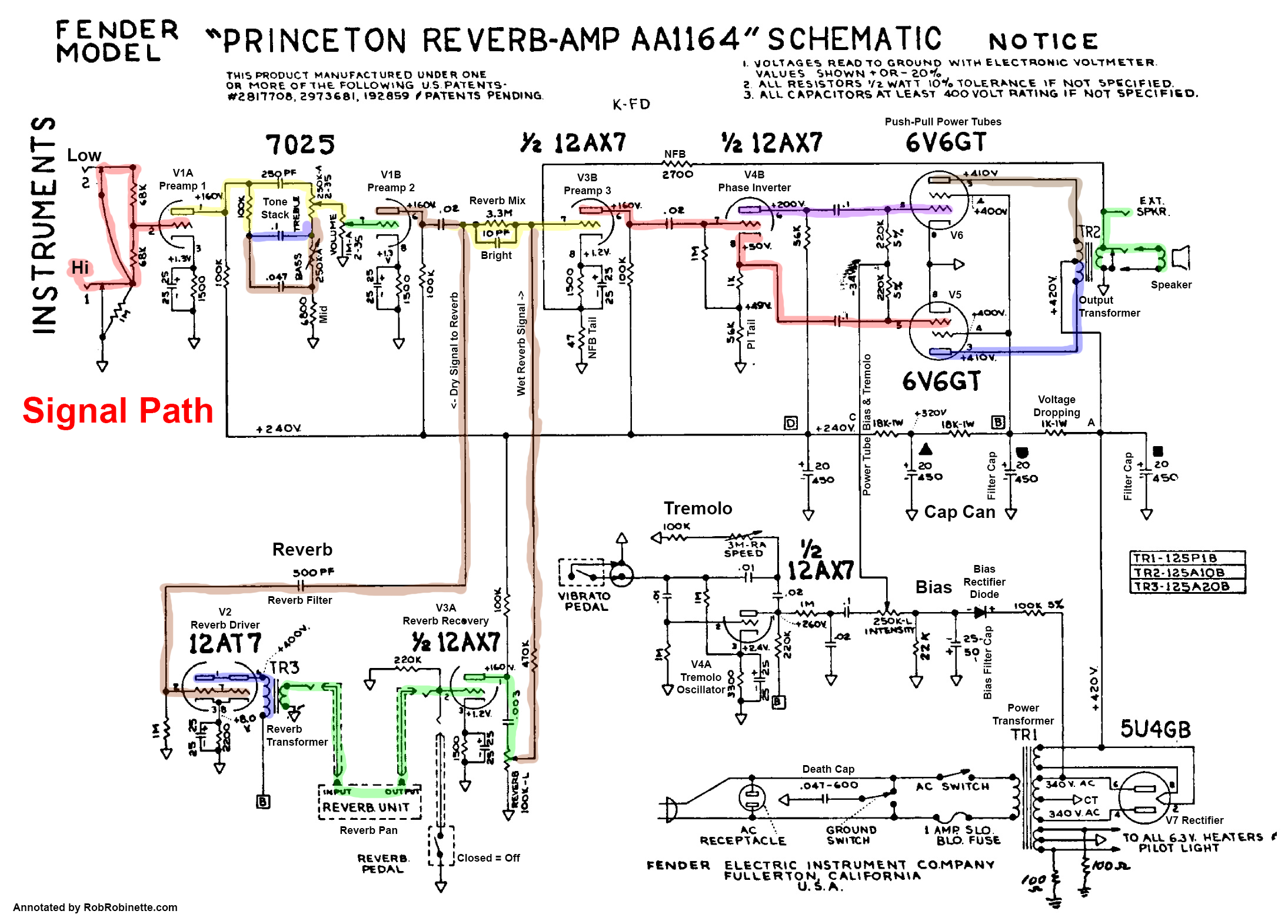 Pleasing Guitar Amp Diagram Wiring Diagram Data Wiring 101 Mentrastrewellnesstrialsorg