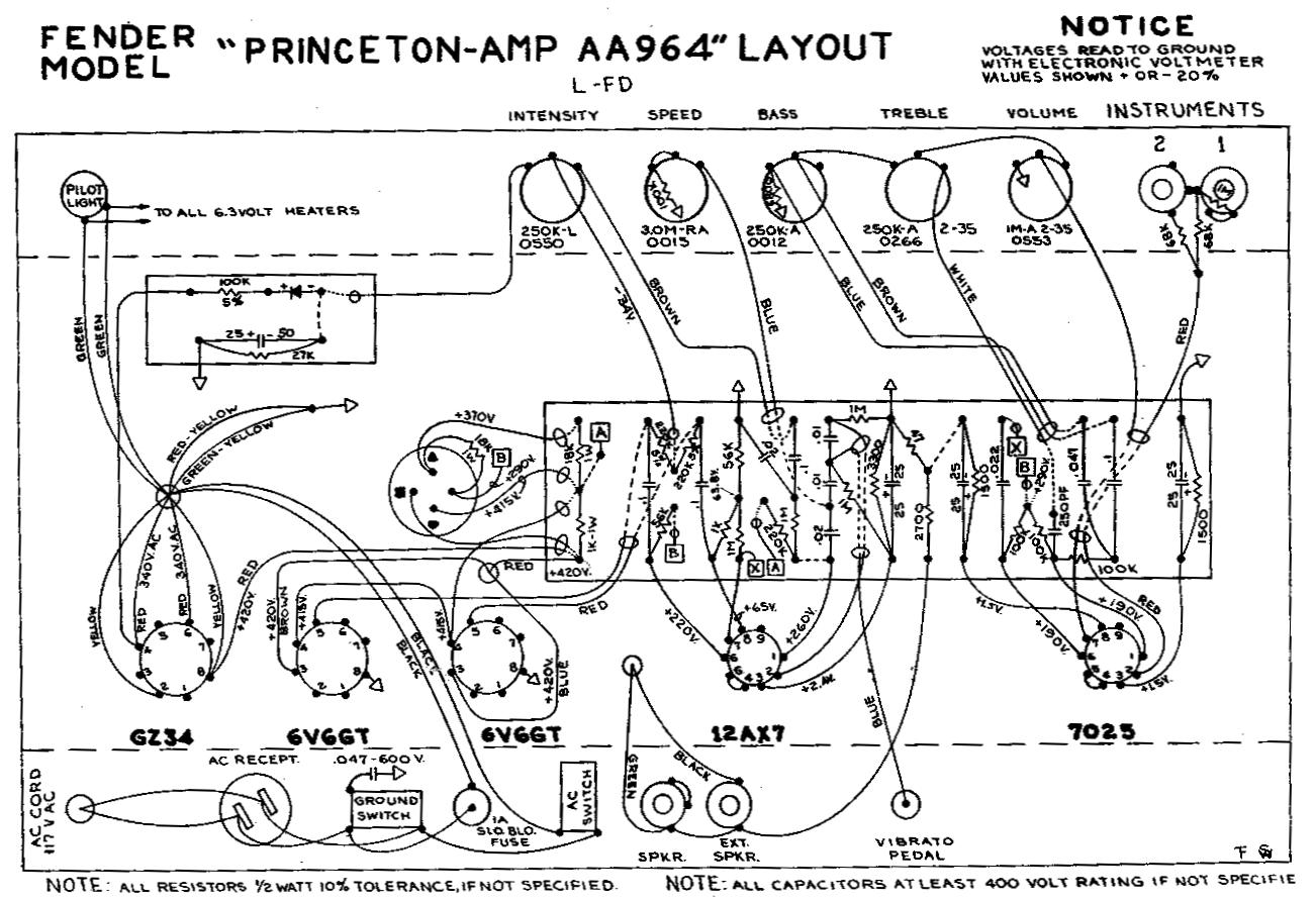 [ZHKZ_3066]  Princeton Reverb | Fender Princeton Wiring Diagram |  | Rob Robinette's