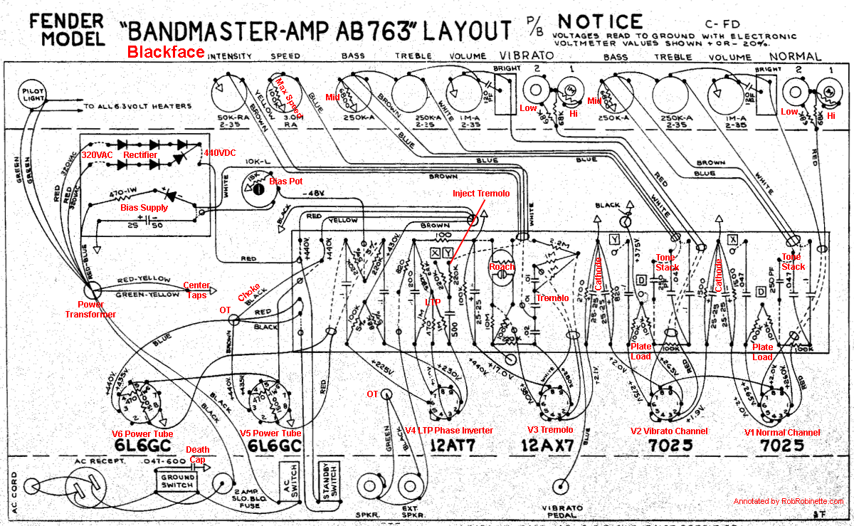 ab763 models Gretsch Wiring Diagrams