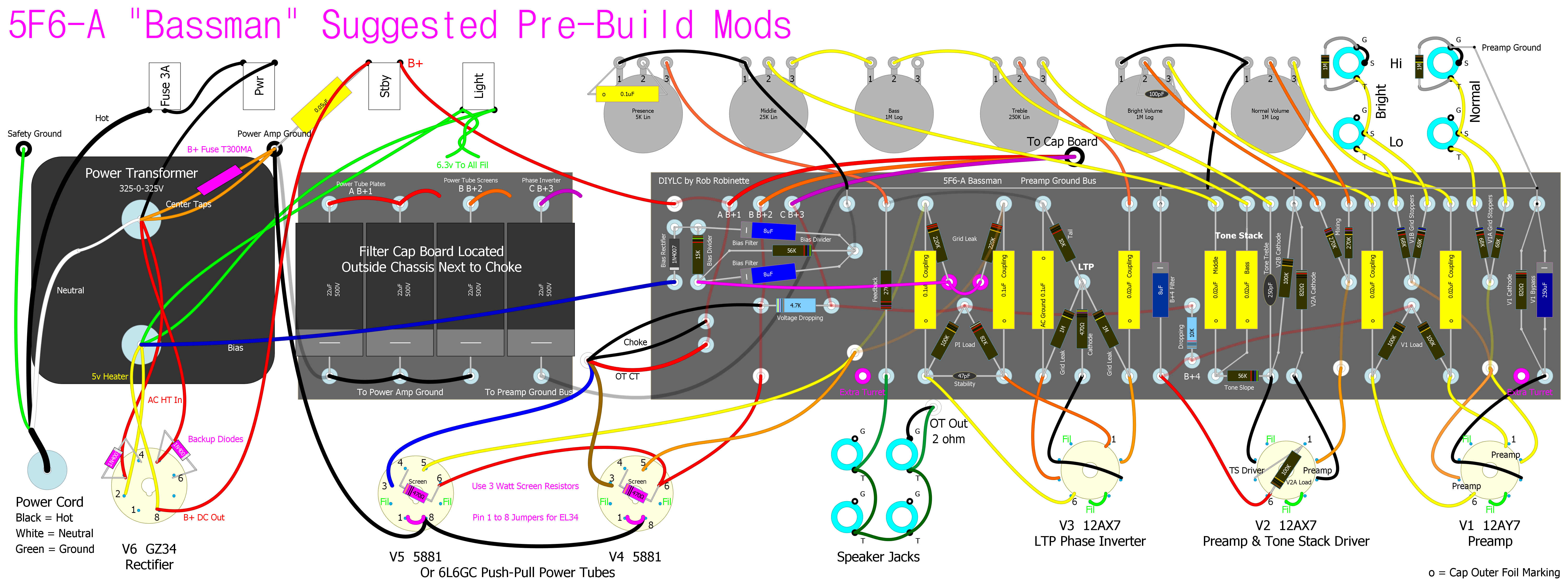 fender bassman wiring diagram