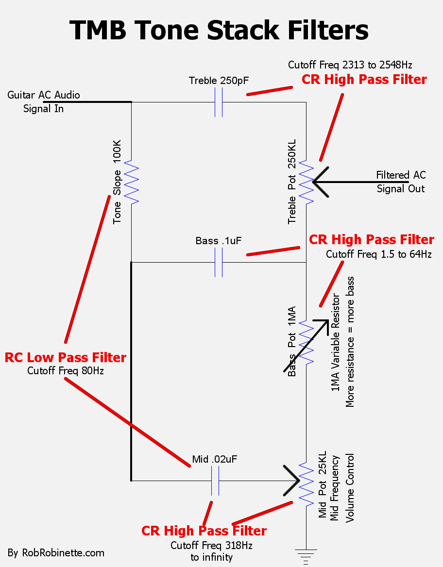 Tmb Tone Stack High Impedance Input Hi Fi Control One Low Pass And Three Filters Make Up The Note How Bottom Filter Formed By Mid Cap Pot Varies From 318hz