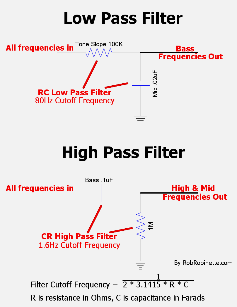 Tmb Tone Stack High And Low Frequency Noise Generator Schematic A Pass Filter Allows Frequencies To But Are Blocked
