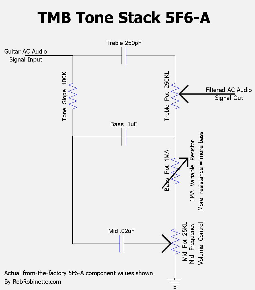 Here Are Circuit Diagrams Of Typical Fender And Marshall Tone Controls Tmb Stack Rh Robrobinette Com