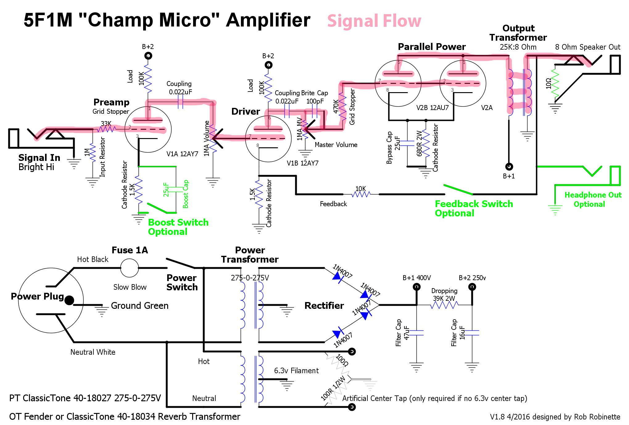 Champ Micro