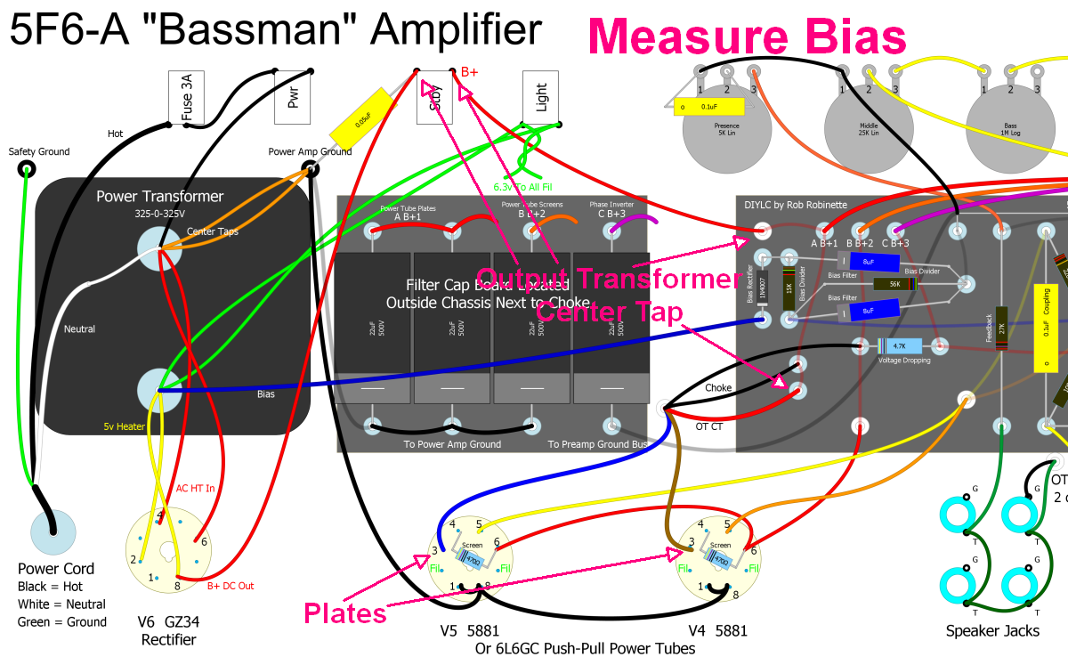 Set Bias Is To The Value Indicated In Schematic Then Amplifier Points 5f6a Bassman