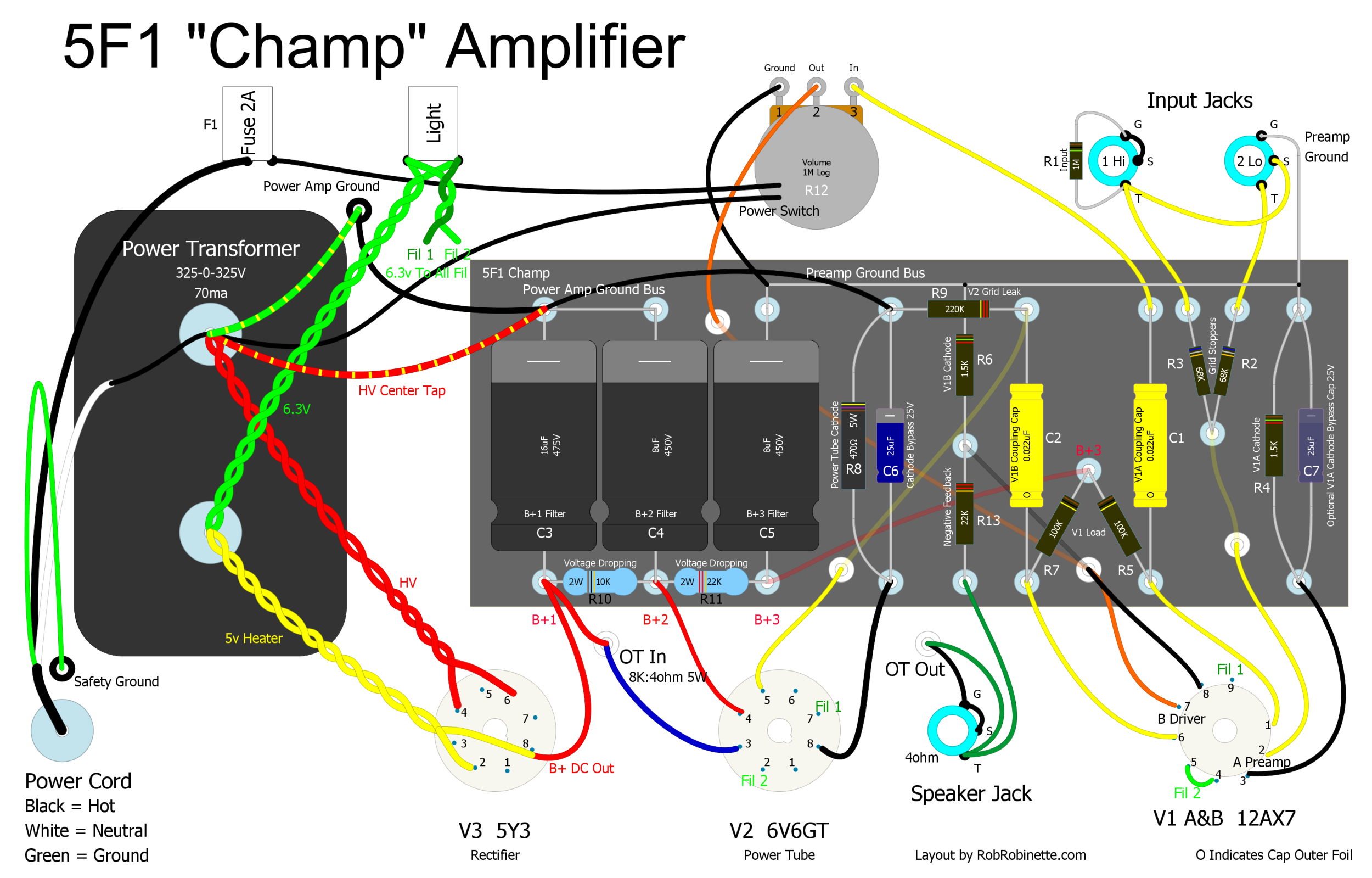 Guitar Amp Diagram - Wiring Diagram Library