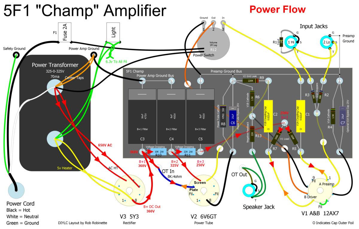 how amps work. Black Bedroom Furniture Sets. Home Design Ideas