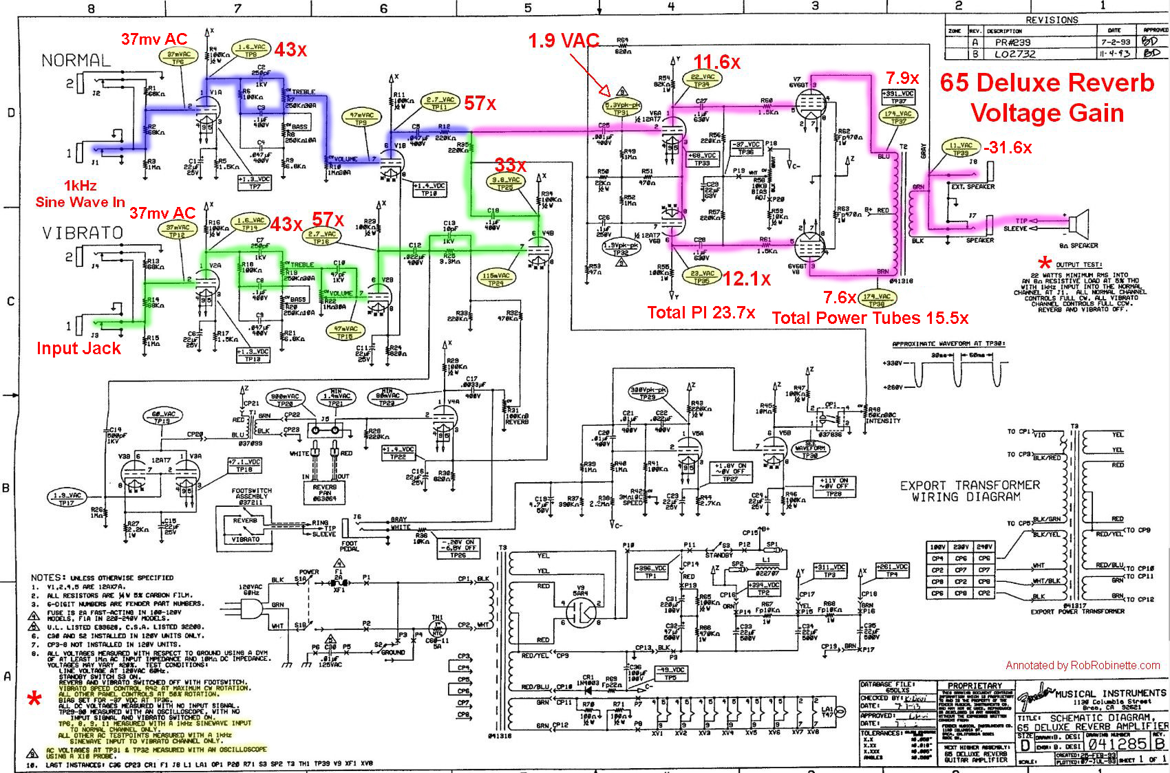 How The Ab763 Works Phase Invert Switch Electronic Design A 1khz 37 Millivolt Sine Wave Ac Audio Signal Is Injected At 65 Deluxe Reverb Normal And Vibrato Channels Hi Input Jack Upper Left With All