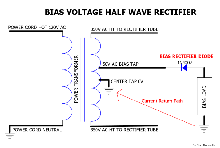 how amps work 50v ac is tapped off the power transformer and sent to a single diode it acts as a one way valve to convert the 60hz ac into 60hz pulsing negative dc