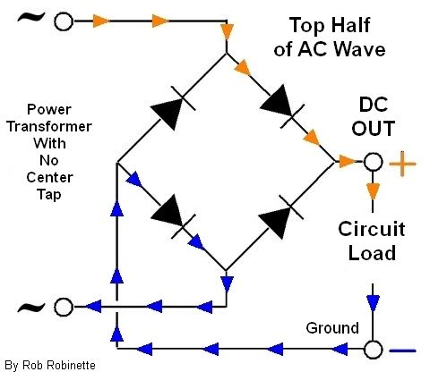 Ct Wiring Diagram additionally How Is Using A Transformer For Isolation Safer Than Directly Connecting To The P furthermore Electrical service types and voltages furthermore What Is Emf 101 Report together with Basic Ac Dc Power Supplies. on current transformer wiring