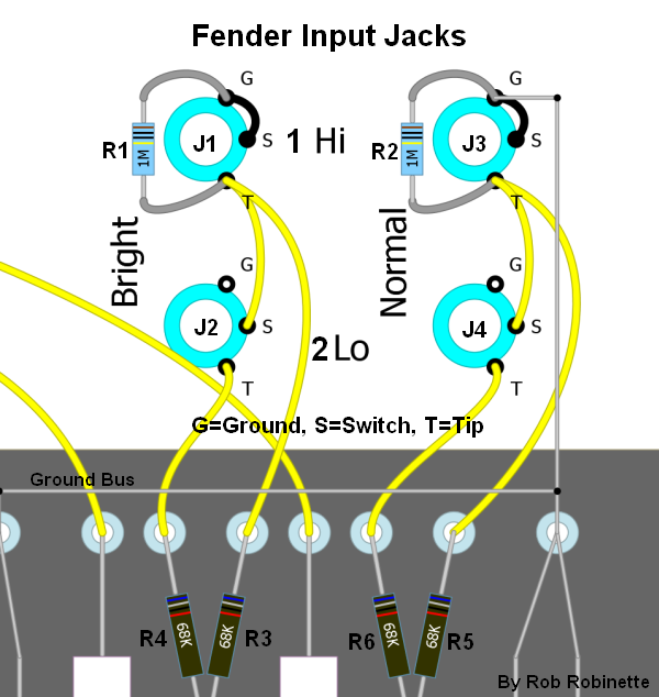 Fender_Input_Jacks_3 input jacks guitar input jack wiring diagram at alyssarenee.co