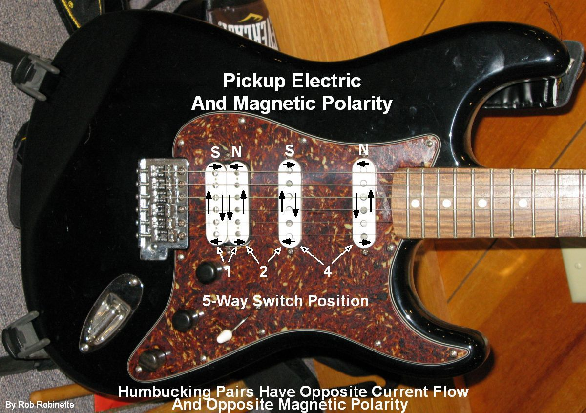 Strat Wiring Diagram On Ibanez Guitar Pickup Switch Wiring Diagram