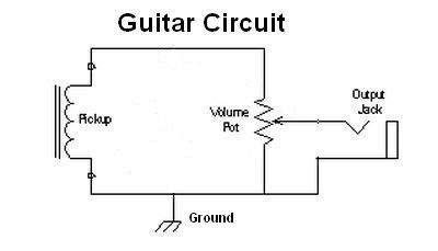 how amps work simple guitar circuit
