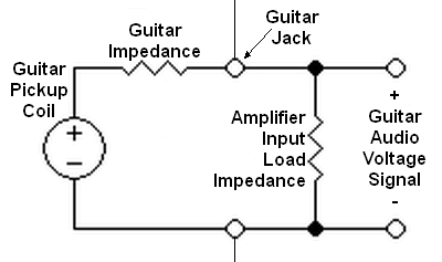 Enjoyable How Amps Work Wiring 101 Archstreekradiomeanderfmnl