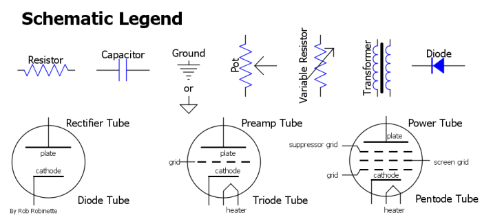 Reading Tube   Schematics on reading capacitor markings