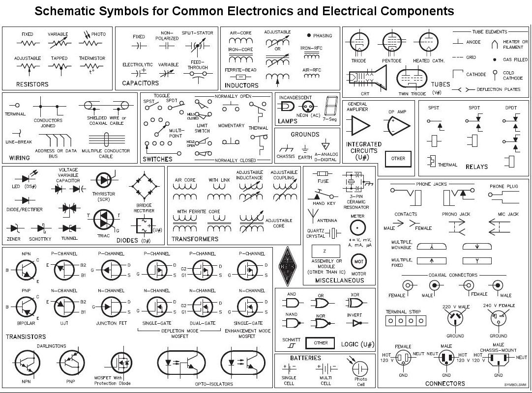 reading schematics chrysler wiring symbols big schematic legend