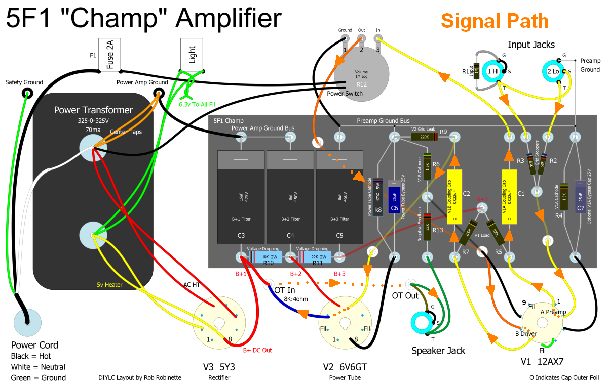 Guitar Amplifier Wiring Diagram Data Definition How Amps Work 2 Channel Amp Annotated Layout With Signal Flow And Component Function