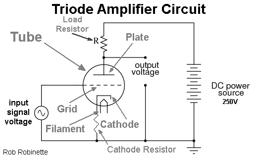 wiring diagram for a vacuum tube radio