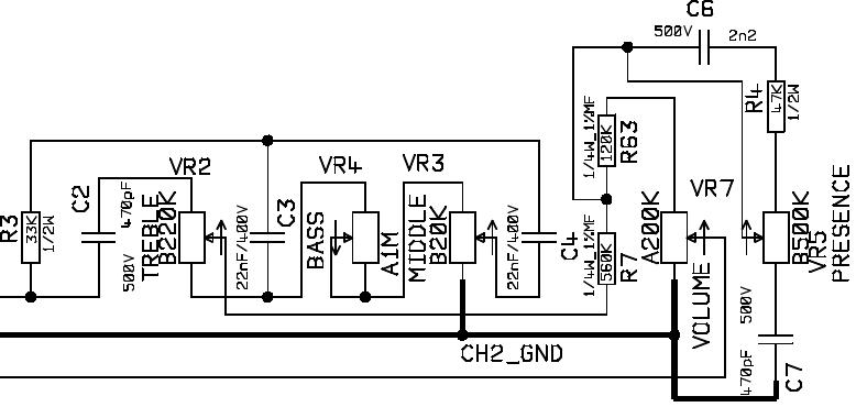 vox ac50cph presence control