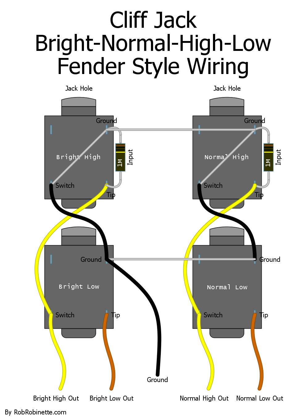 Cliff_Jack_Bright_Normal_High_Low_Layout input jack wiring diagram wiring diagram