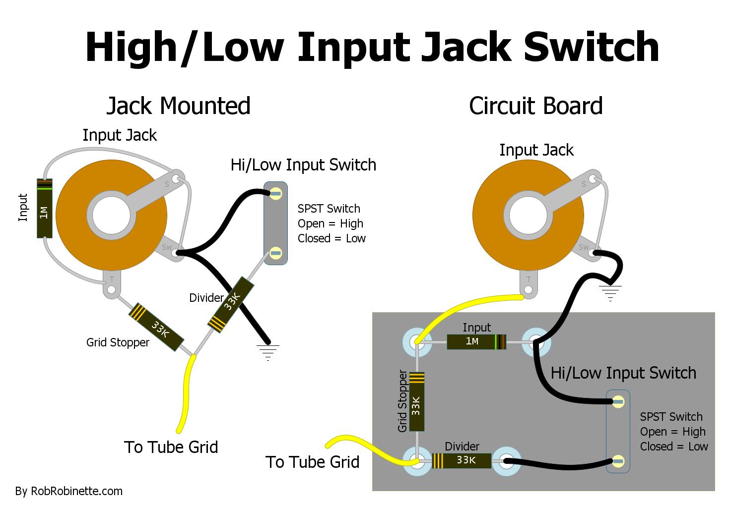 input jacks  rob robinette's