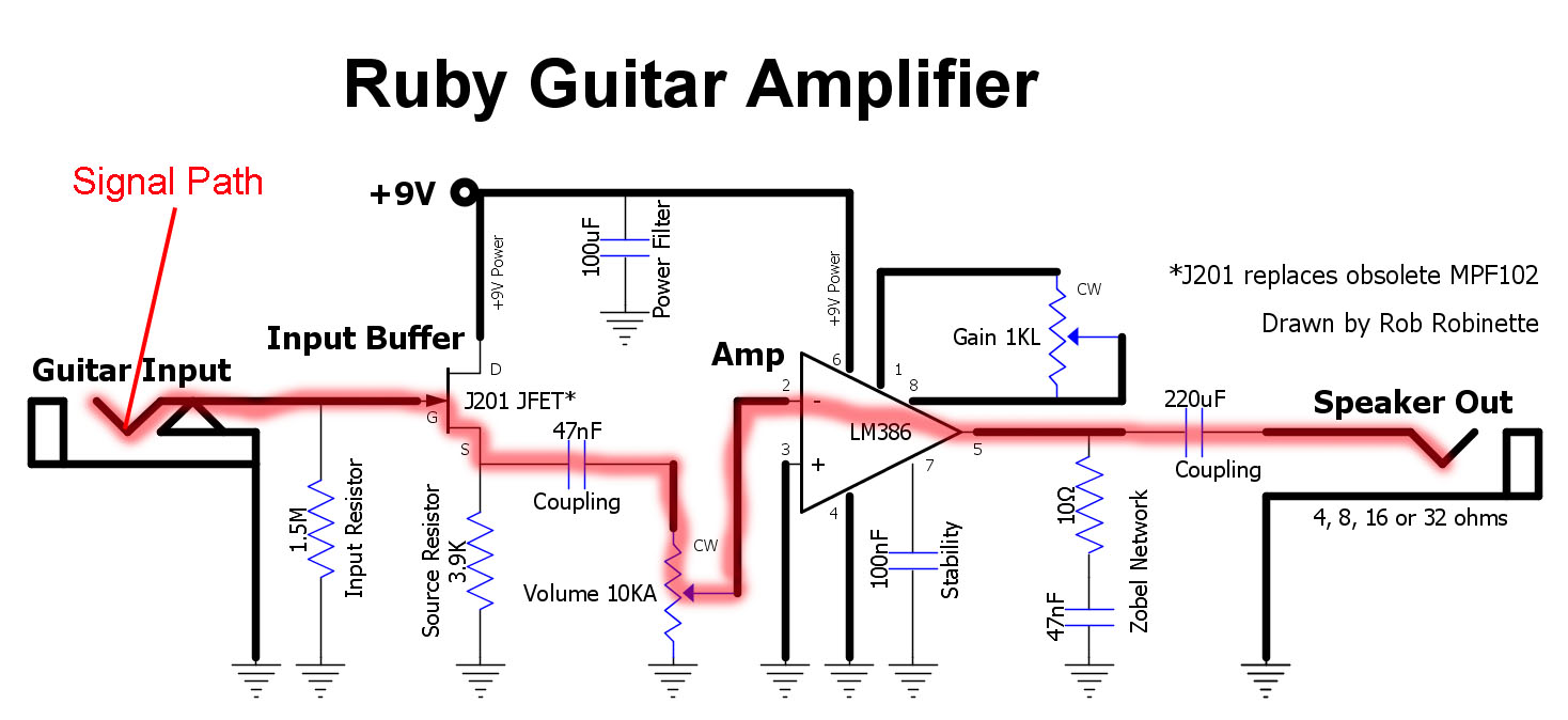 How The Ruby Works Tube Amp Diagram Guitar Signal Enters At Input Jack Far Left And Flows Directly To Transistors Gate Where It Controls Flow Of Current Through Transistor