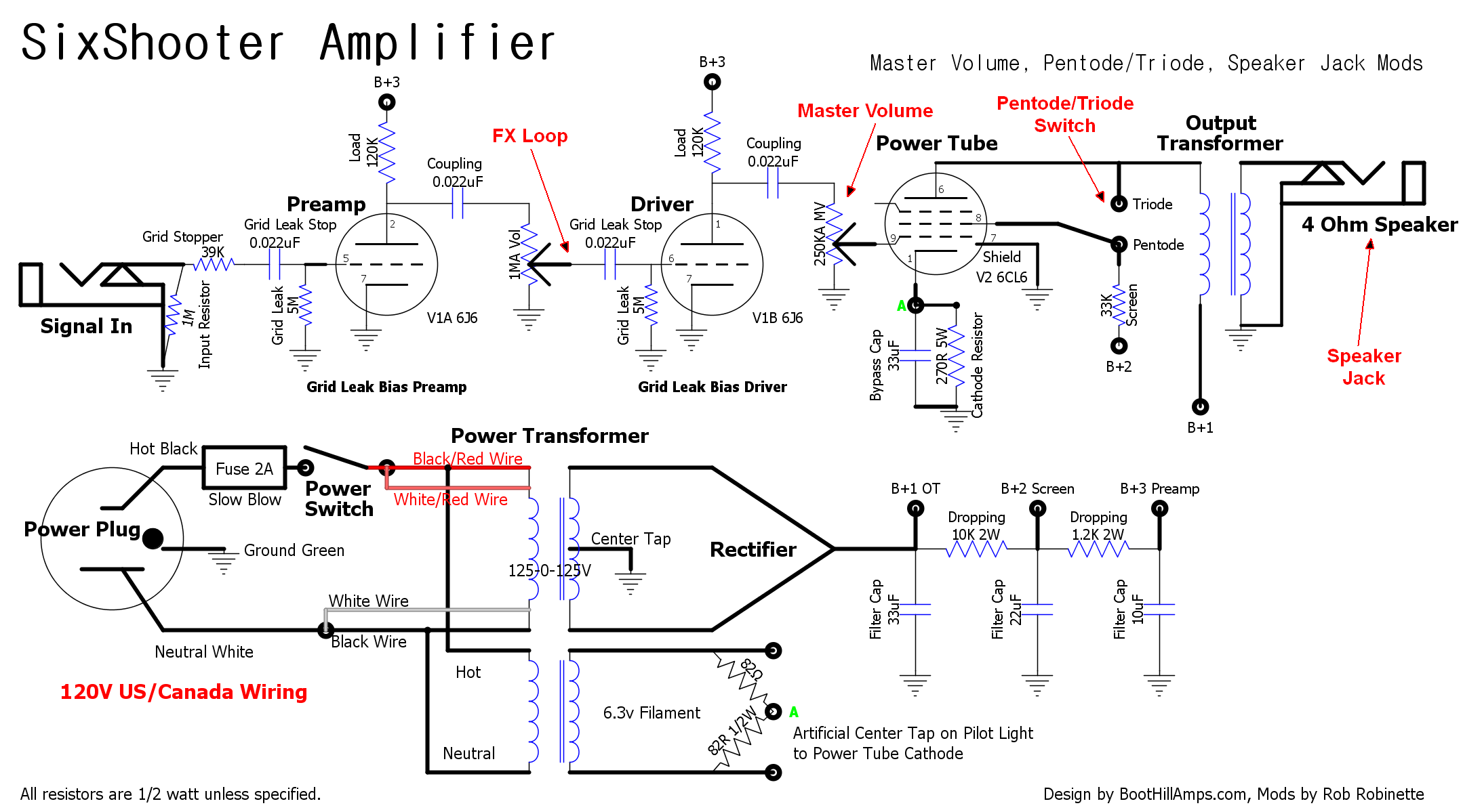 sixshooter the fx loop jacks aren t shown on the schematic but they go between the volume pot mid terminal and coupling cap