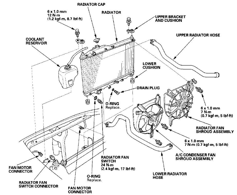 s2000 engine hose diagram enthusiast wiring diagrams u2022 rh rasalibre co s2000 engine harness diagram honda s2000 engine diagram