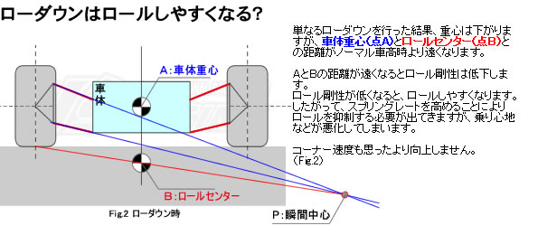 RCA_Diagram.jpg